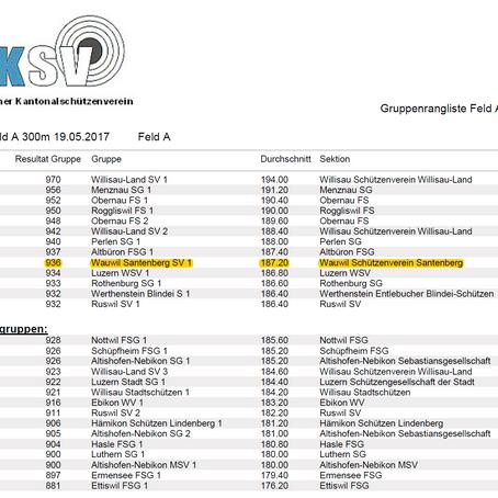 2 Gruppen des SV Santenberg für die 1. Eidgenössische Hauptrunde qualifiziert!