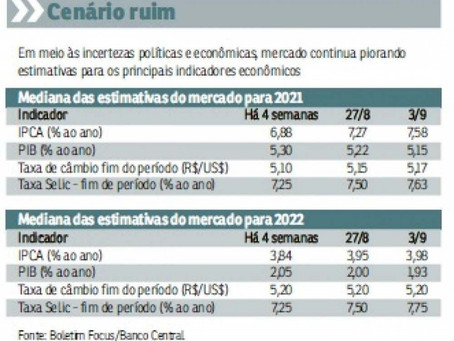 Pessimismo em relação ao PIB toma conta do mercado