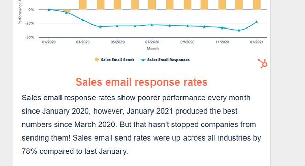 Sales Emails Hubspot.png