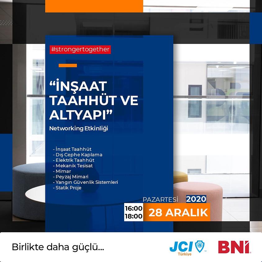 JCI - BNI   Networking Etkinlikleri