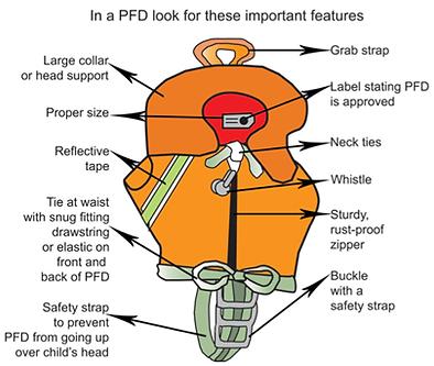 PFD-En.png