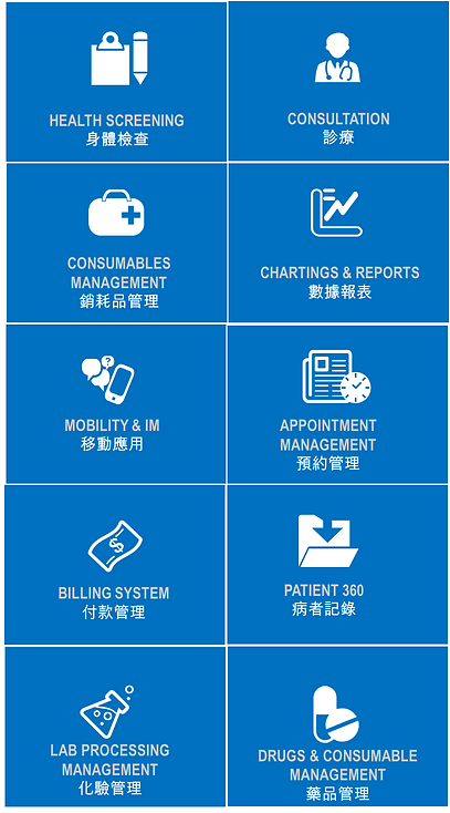 Power of Workflow Engine - Medical Center Solution: Health Screening; Consultation; Consumables Management; Charting & Reports; Mobility & Instant Message; Appointment Management; Billing System; Patient 360; Lab Processing Management; Drugs & Consumable Management