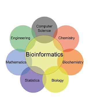 Seeds of Change Bioinformatics - High School Science Inquiry in Costa Rica