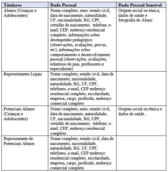 tabela1_politica privacidade.jpg