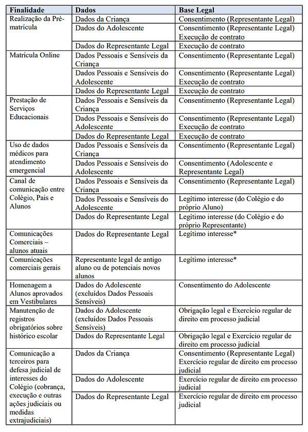 tabela2_politica privacidade.jpg