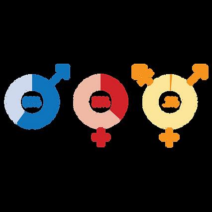austin_gender.png