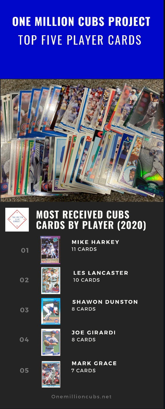 Hard to Top the First Cubs Mailday of 2020