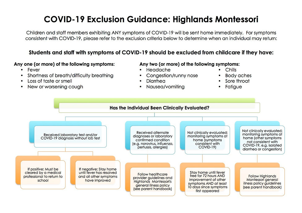 COVID%20Exclusion%20Guidance_edited.jpg