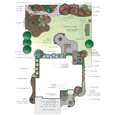 Plan View Color
