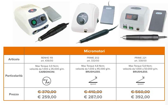 SELEZIONE MICROMOTORI - CARLO DE GIORGI