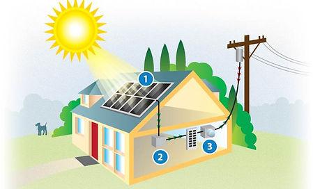 solares,energia,fotovoltaica,eletricidade, solar,sete,lagoas, aquecimento,agua,energia,belo,horizonte