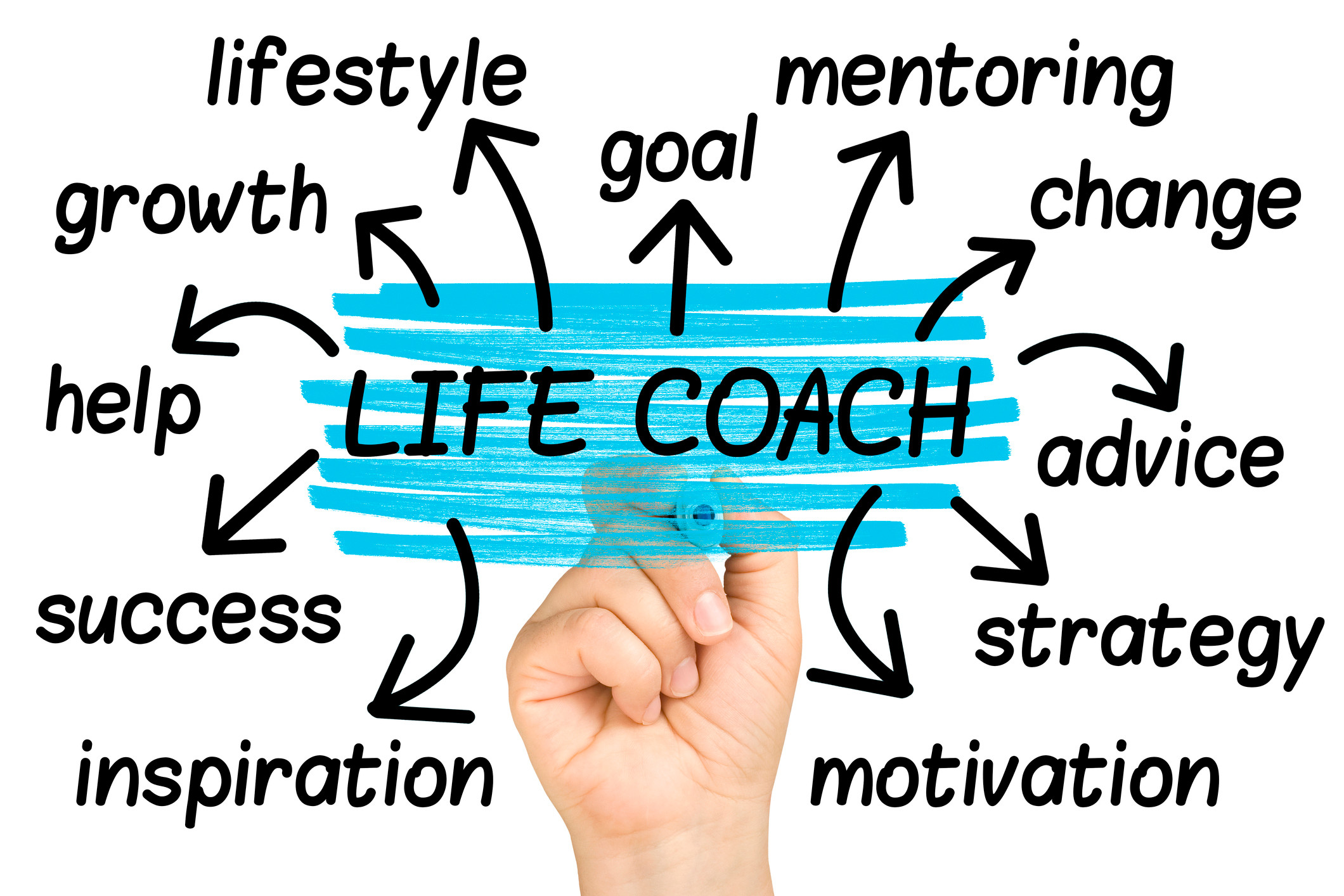 Life Coach/Counselling session
