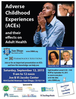 Adverse Childhood Experiences and Their Impact on Adult Health