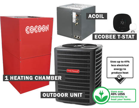 COCOON Furnace AC Bundle-1800