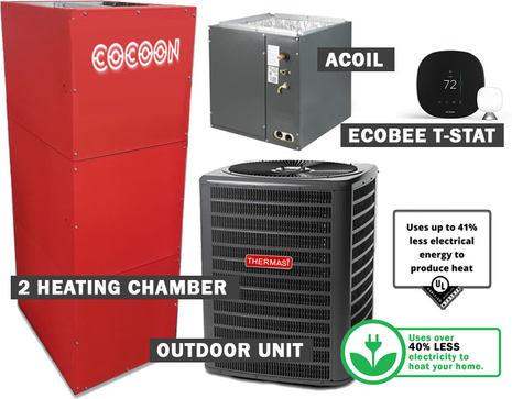 COCOON Furnace AC Bundle-2000