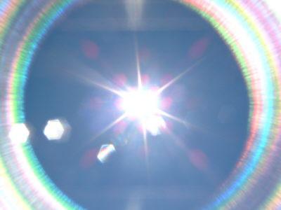ヨガ、太陽礼拝