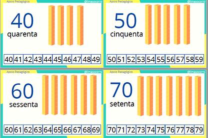 Cartaz numerais.png