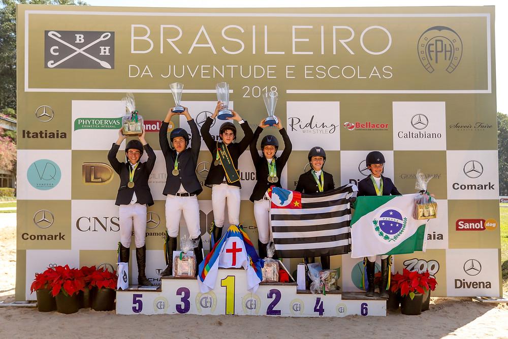 Os campeões da categoria mirim (Luis Ruas)