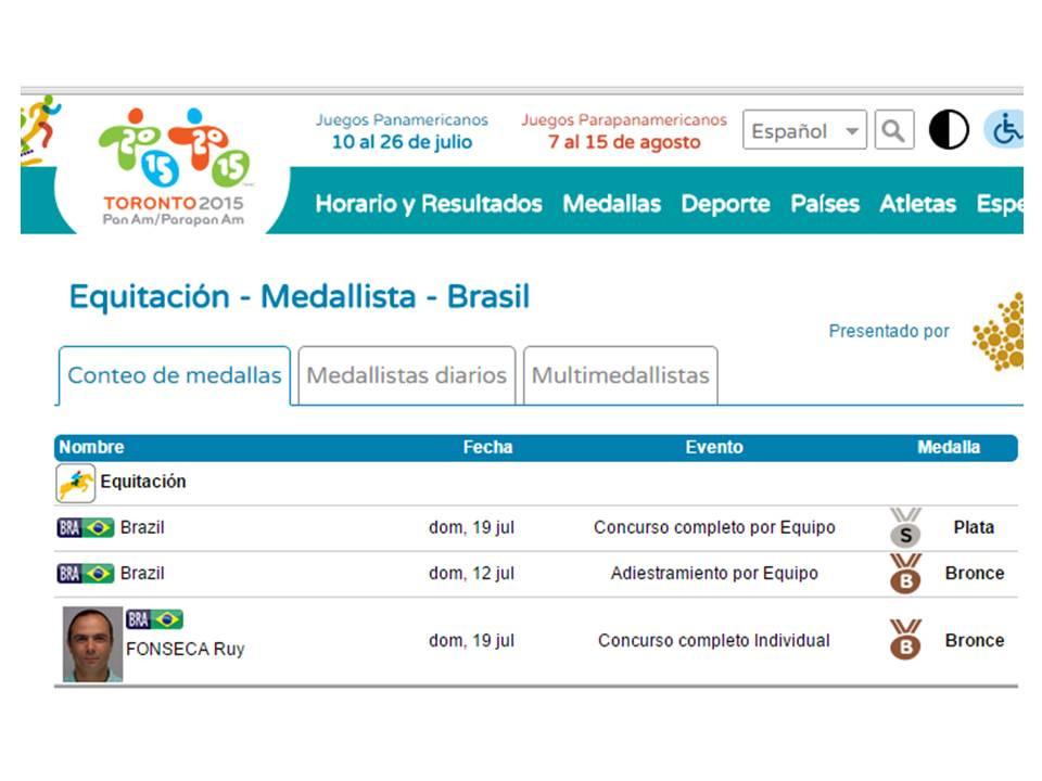 quadro de medalhas conquistadas pelo time Brasil de hipismo nos Jogos Pan-americanos 2015, em Toronto, Canadá.