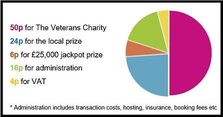 VC Graph.jpg