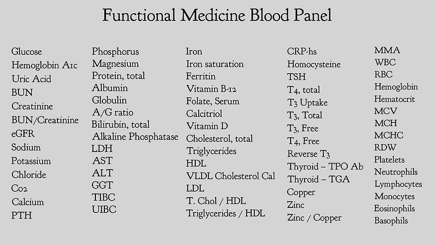FuncMed Blood Markers.PNG