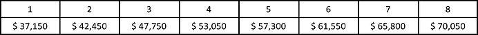 2021_80percent income.jpg