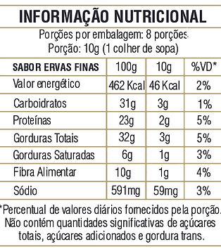 Tabela Nutricional errata - ervas finas.