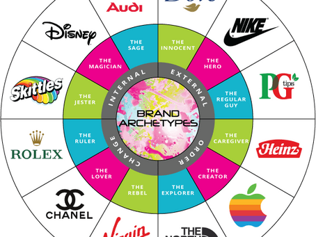 WHERE DOES YOUR BRAND FIT IN?