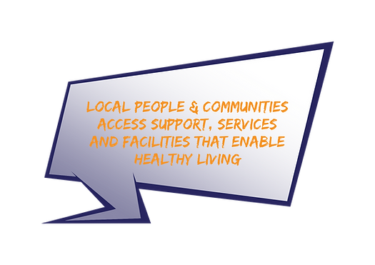 Local people & communities access support, services and facilities that enable healthy living