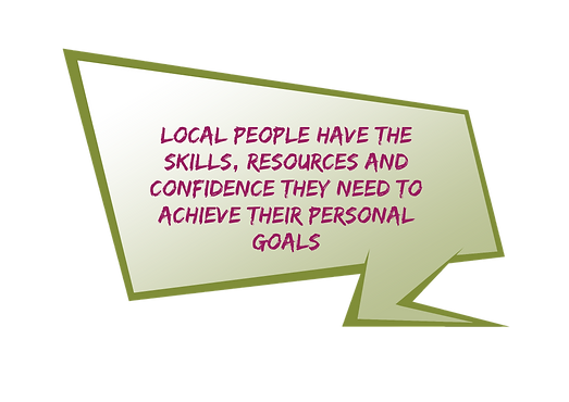Local people with skills resources and confidence they need