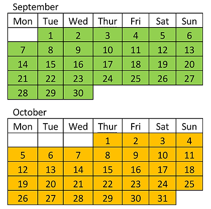 Sep-Oct.png