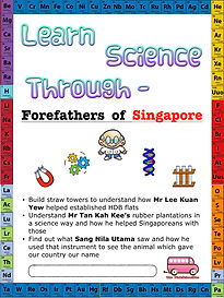 Learn Science through - Forefathers of S