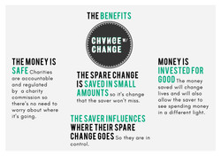 change with change key images12