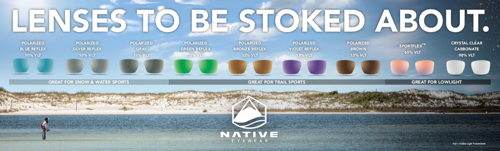 Native Eyewear Lens Chart