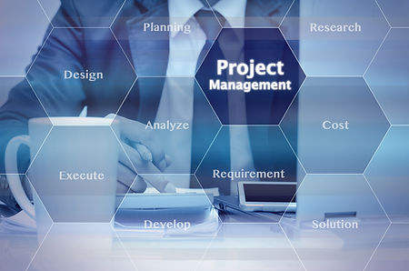 Elements of project management fitting together