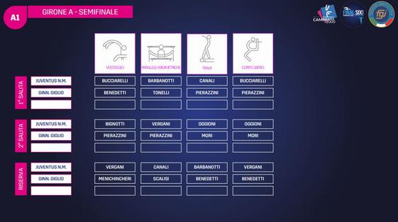 final six - ordine di salita semifinale