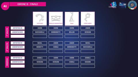 final six - ordine di salita finale