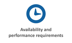 Availability and performance requirement