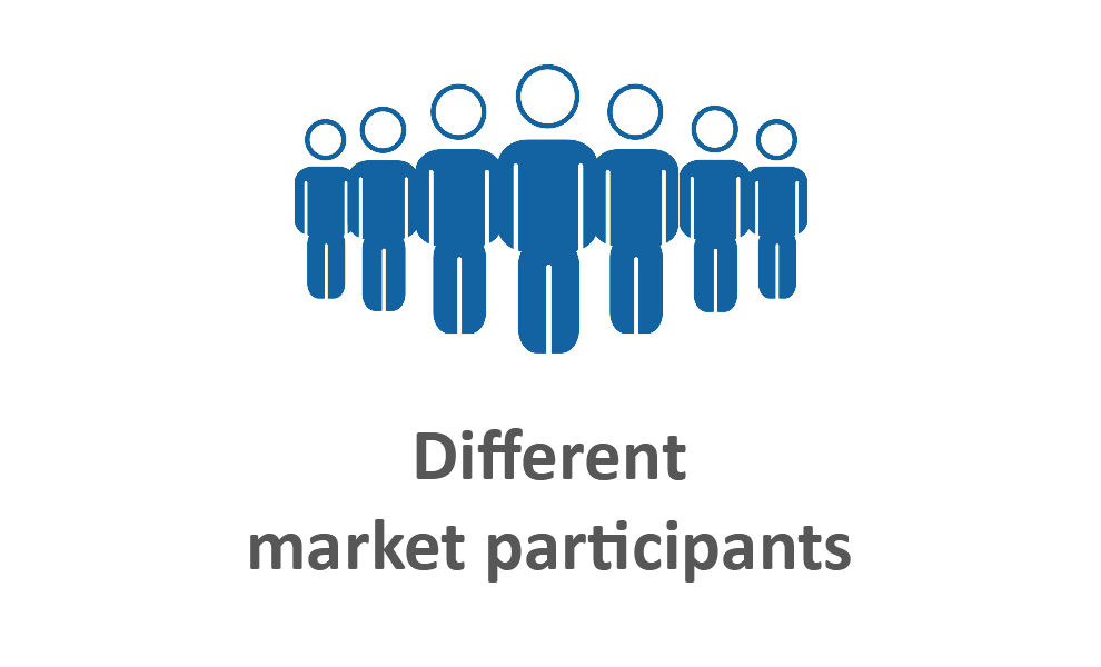 Different market participants blau