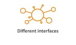 Different interfaces orange
