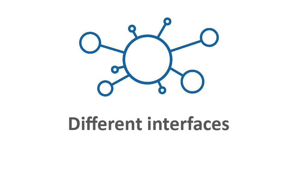 Different interfaces blau