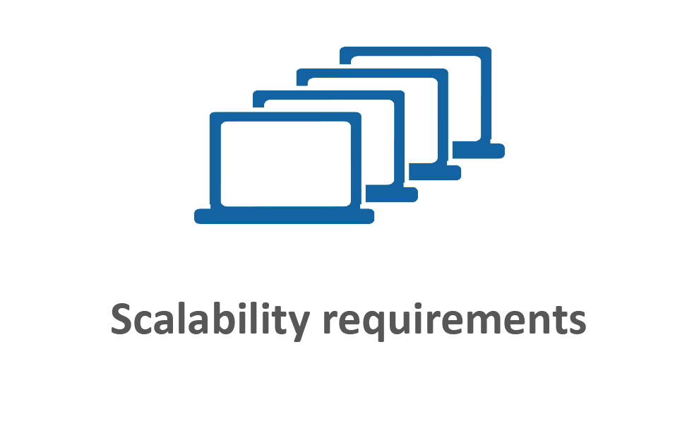 Scalability requirements blau