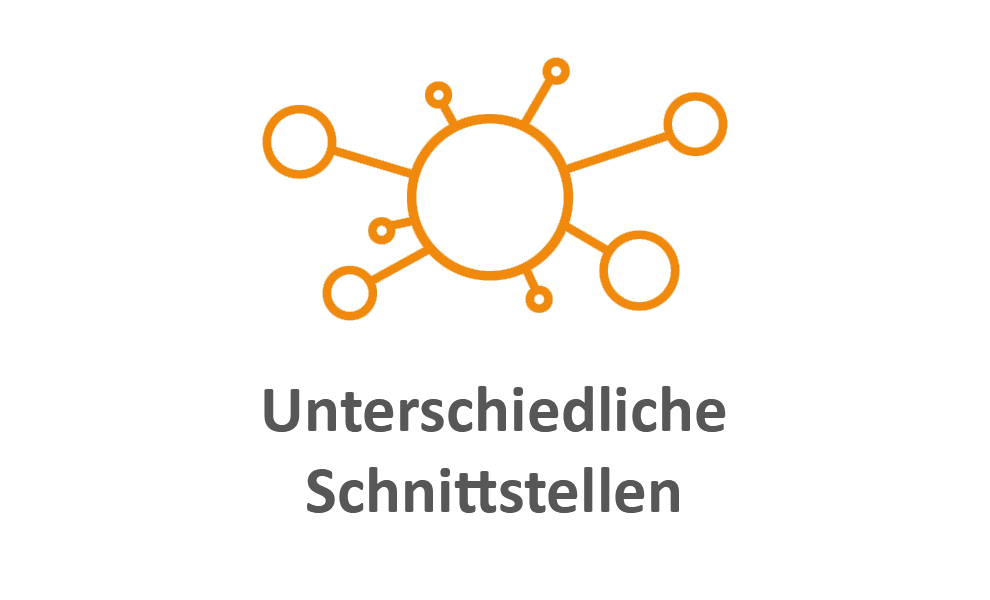 Schnittstellen orange