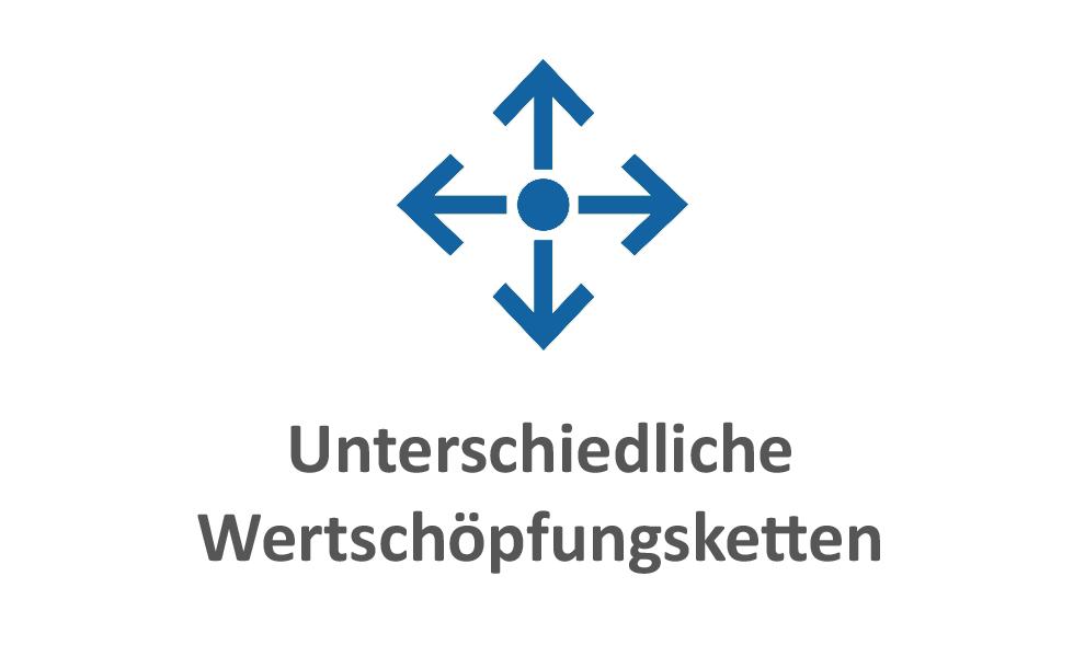 Wertschöpfungsketten_blau