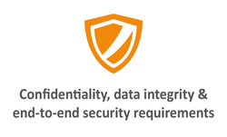 Confidentiality, data integrity & end-to