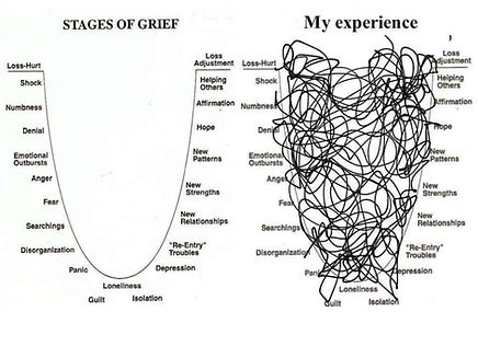grief-cycles-squiggly.jpg