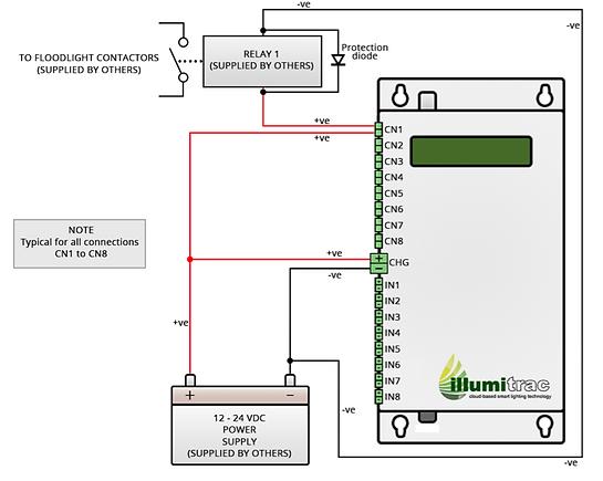 IllumiTrac Circuit Diagram_edited.png