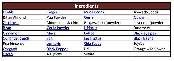 Ingredient.jpg