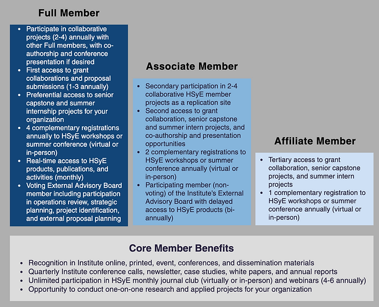 CHER Membership Infographic.png