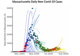 MA Daily New COVID-19 Case
